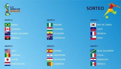 Paraguay conoce a sus rivales para Mundial Sub 17