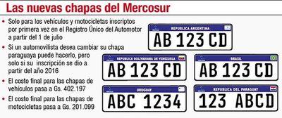 Las chapas del Mercosur están vigentes desde ayer