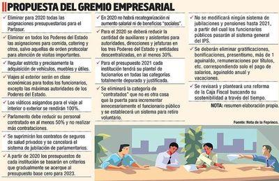 Feprinco propone   fuertes recortes al gasto público en el presupuesto 2020