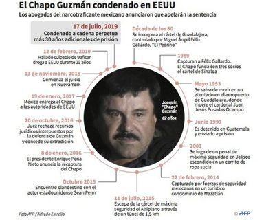 """El """"Chapo"""", sentenciado a cadena perpetua en EEUU"""