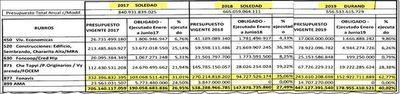 MUVH planea elevar presupuesto del Fonavis para repartir sin licitación