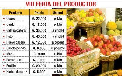 Mañana arranca Feria del Productor en Abasto Norte