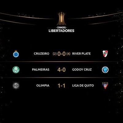 Rivert Plate, Palmeiras y Liga de Quito sacan pasaporte a los cuartos de final