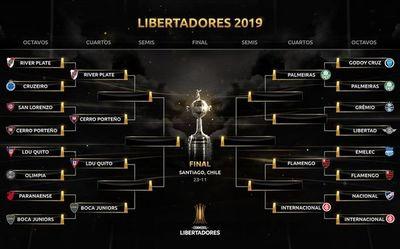 El cuadro de la Libertadores