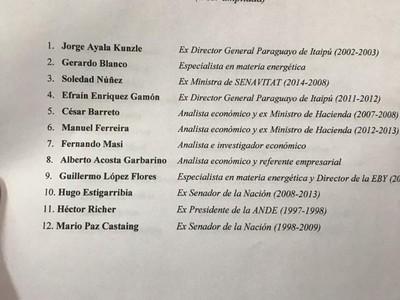 Doce expertos son convocados para la renegociación del Tratado de Itaipú