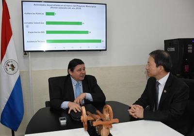 Técnicos de Catastro compartirán experiencias en evento internacional en Corea