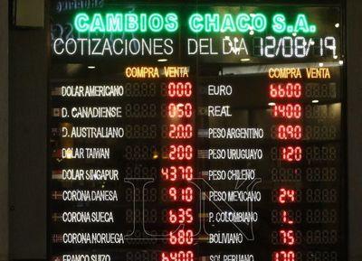 """Depreciación argentina es otro """"coletazo"""" para economía local"""