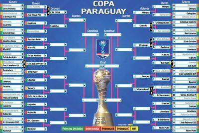 Así está la Copa Paraguay