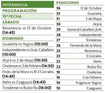 12 de Octubre se presenta en la Chacarita