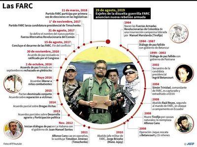 Radicales de FARC ponen al borde del fracaso plan de paz