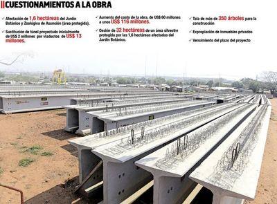"""Vecinos de Botánico se declaran """"en pie de guerra"""" por obras de viaducto"""