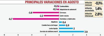 BCP espera que diferencia de precios por cepo argentino no se profundice