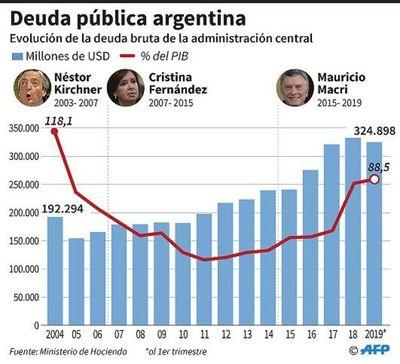La crisis argentina dispara las críticas contra el FMI