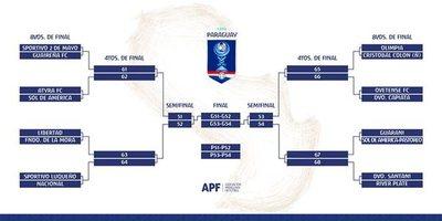 2 de Mayo y Guaireña inician ronda de octavos de final de la Copa Paraguay