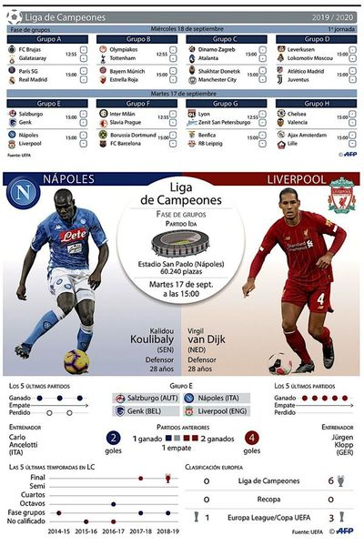 Liverpool vuelve a soñar