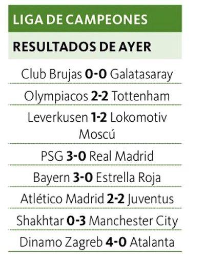 Real Madrid perdió; PSG, Bayern y City empiezan bien