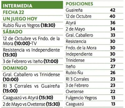 Rubio Ñu mide fuerzas con los ñembyenses en duelo clave