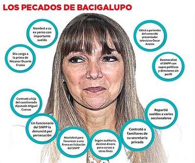 Indefendible gestión de la ministra Bacigalupo