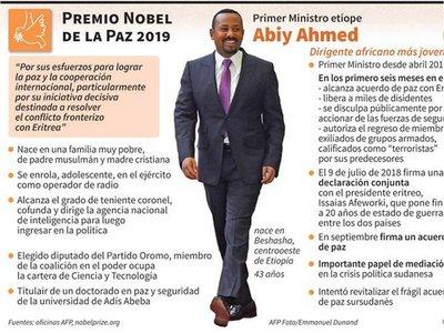 Primer ministro etíope gana Nobel de la Paz   por culminar crisis con Eritrea
