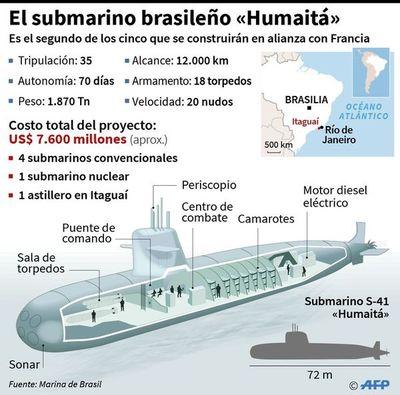 Brasil suma submarinos ultramodernos