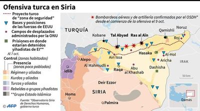 Turquía asedia ciudad en norte de Siria y kurdos piden ayuda a EE.UU.