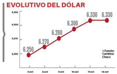 El dólar seguirá con la tendencia al alza