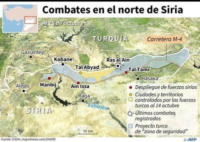 Rusia advierte a Turquía sobre su ofensiva contra kurdos en Siria