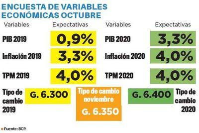 Mercado conservador ante indicios de mejora – Diario 5dias
