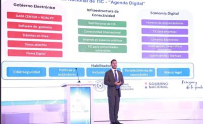 HOY / Agenda Digital: planean dar medio millón de dólares a la OEA para 'puentear' control