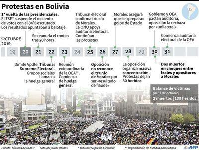 OEA inicia auditoría electoral en Bolivia con protestas en las calles
