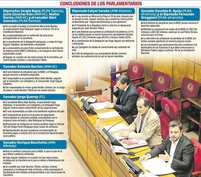 El Acta de Itaipú era dañina, según ocho de diez legisladores
