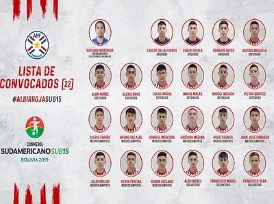 Sub 15 cuenta con plantel convocado para Sudamericano en Bolivia