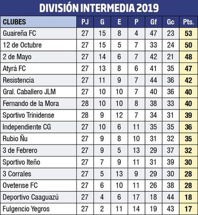 Guaireña FC palpita el ascenso