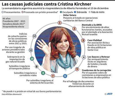 Causas judiciales contra Kirchner con destino incierto en la Argentina