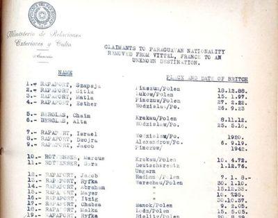 Preparan exposición de documentos históricos de la diplomacia paraguaya