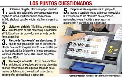 Contrataciones da luz verde para la licitación de urnas