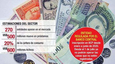Casas de crédito mueven unos US$ 500 millones al año y a intereses muy altos