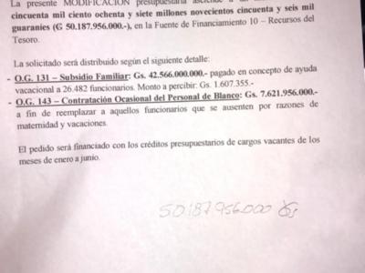 Ejecutivo pide reprogramación presupuestaria para 'ayuda vacacional' de 26 mil funcionarios, denuncia diputada