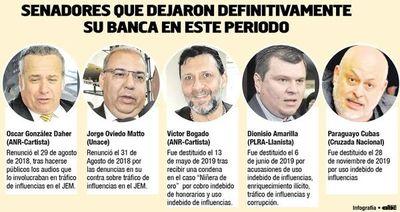 Cinco senadores electos perdieron sus bancas durante este periodo