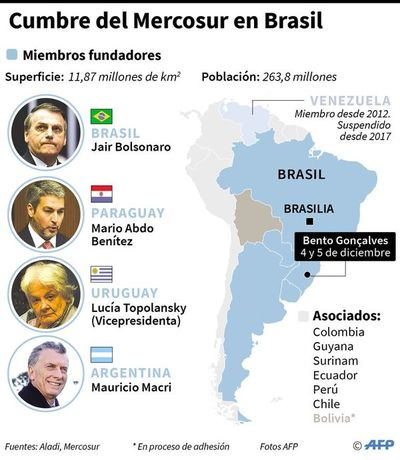 """El Mercosur afirma que no quiere volver a los  """"retrocesos ideológicos"""""""