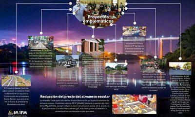 Junta aprueba gigantescas inversiones que impulsarán más desarrollo de C. del Este