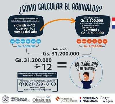 Calculadora virtual determina monto exacto de aguinaldo a cobrar