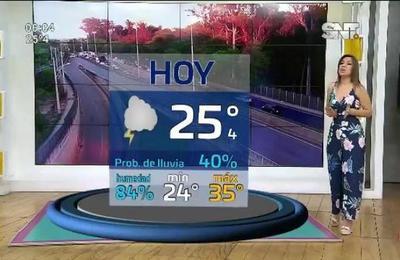 Pronóstico del tiempo para todo el país