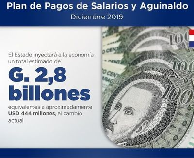 Aleluya... Hacienda paga salario y aguinaldo