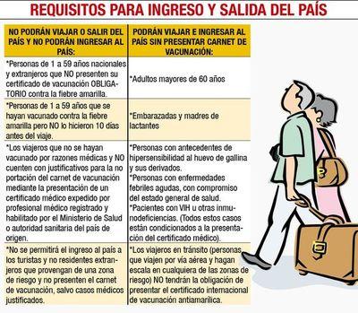 Vacunación es obligatoria 10 días antes de viajar