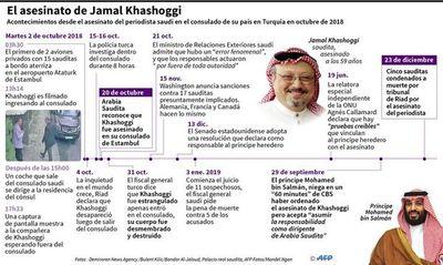 Principales sospechosos absueltos en el juicio del crimen de Khashoggi