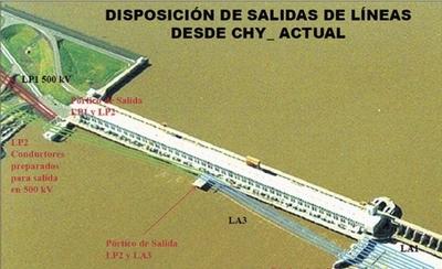 HOY / Yacyretá: Paraguay dispondrá ahora del 100 % de su energía