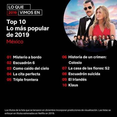 Las películas y series más vistas en Netflix México durante 2019