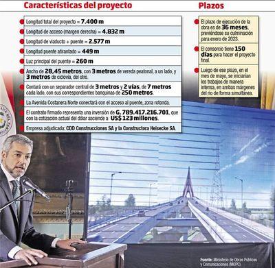 Inician en mayo puente Asunción con Chaco'i y costará US$ 123 millones