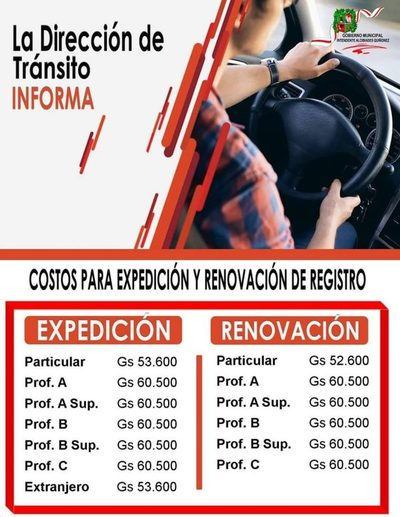 Costos de licencia de conducir (registros) en San Lorenzo